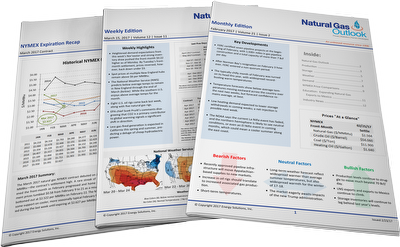 Natural Gas Outlook Publications